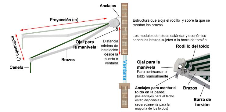Nuestros modelos de toldos en detalle for Sistema para toldos