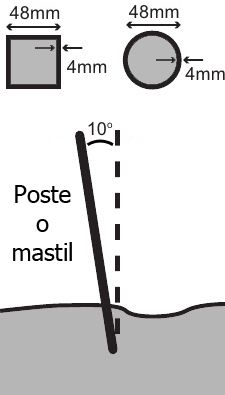 Pole diagram